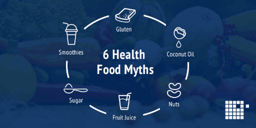 8 food myths
