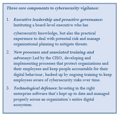 Three core components to cybersecurity vigilance: 1.	Executive leadership and proactive governance: Instituting a board-level executive who has cybersecurity knowledge, but also the practical experience to deal with potential risk and manage organizational planning to mitigate threats. 2.	New processes and associated training and advocacy: Led by the CISO, developing and implementing processes that protect organizations and their employees and keep people accountable for their digital behaviour, backed up by ongoing training to keep employees aware of cybersecurity risks over time. 3.	Technological defenses: Investing in the right enterprise software that's kept up to date and managed properly across an organization's entire digital ecosystem.